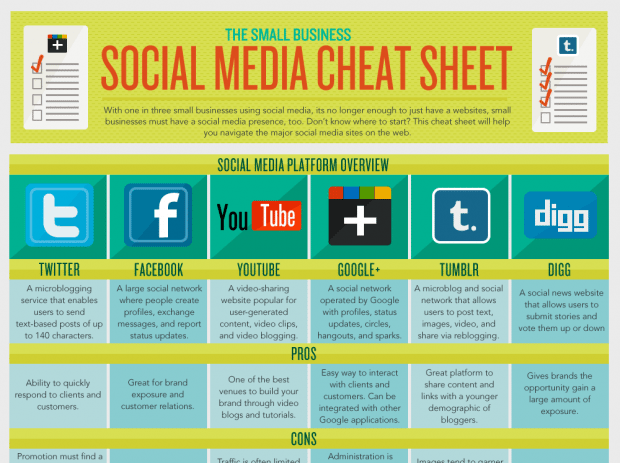 Social Media Cheat Sheet [Infographic]