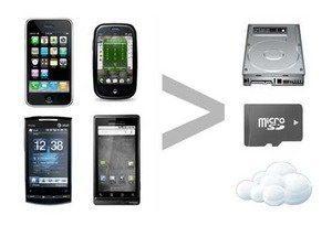 When Your Smartphone Dies