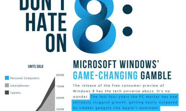 What Will Windows 8 Be Like? [Infographic]