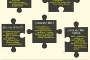 5 Contexts Infographic