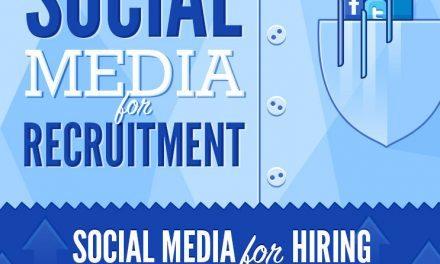 Social Media for Recruitment [Infographic]