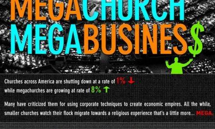 Megachurch Megabusiness [Infographic]