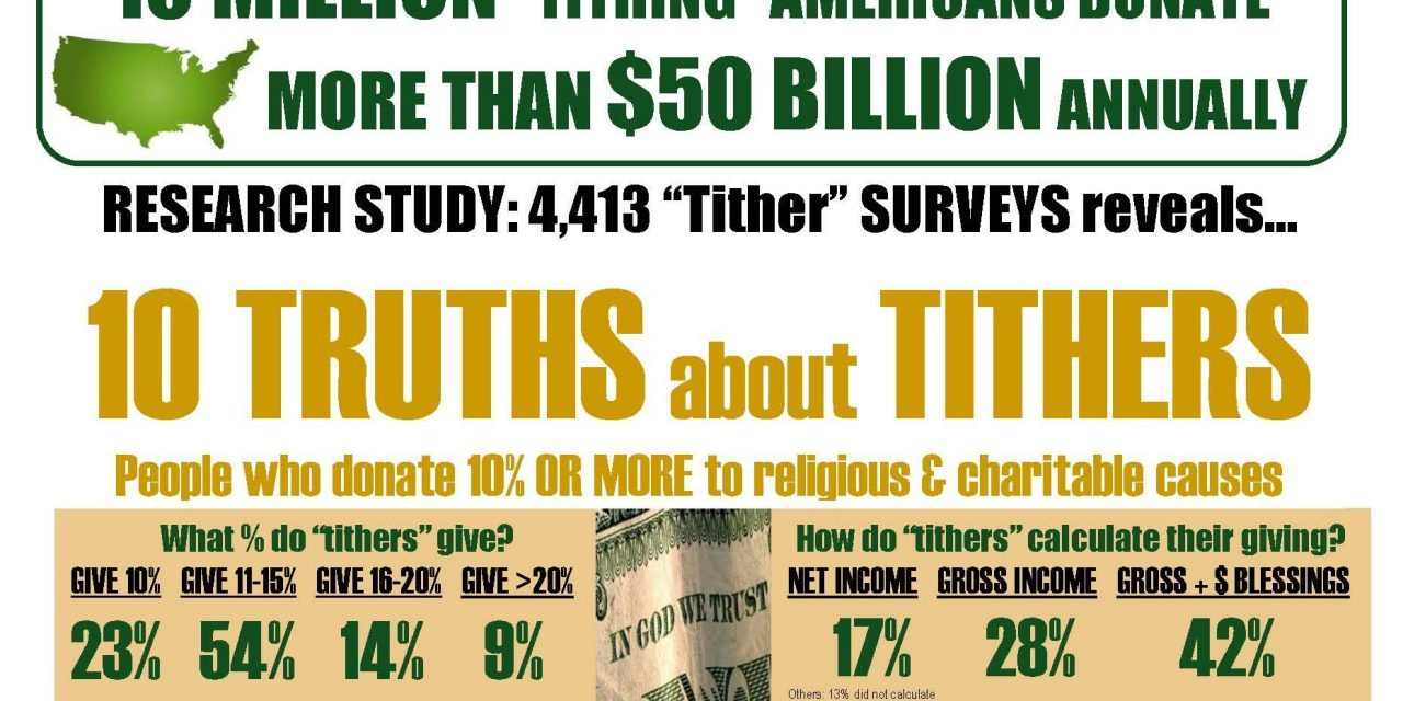 20 Truths About Tithers [Infographic]