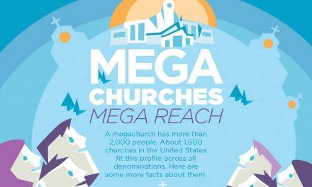 Megachurch, Megareach [Infographic]