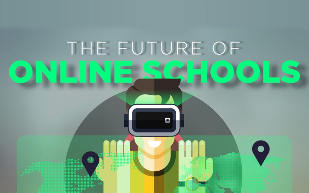 The Future of Online Schools [Infographic]