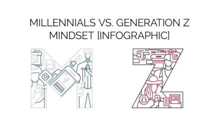 Millennials vs. Generation Z Mindset [Infographic]